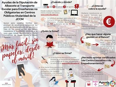 La Diputación abre mañana sus Ayudas al Transporte Escolar para enseñanzas no obligatorias que, por primera vez, se pueden solicitar mediante Internet