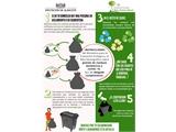 La Diputación traslada a la ciudadanía las recomendaciones del MITECO en materia de gestión de los residuos domésticos durante el Estado de Alarma